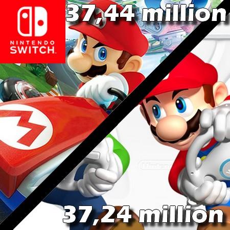 Mario Kart 8 ultrapassa Mario Kart Wii nas vendas