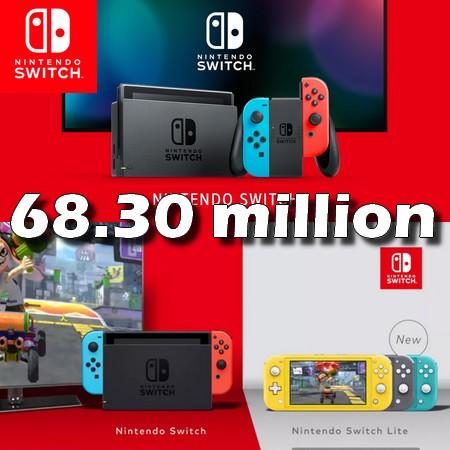 Nintendo Switch ultrapassa 68,30 milhões de unidades vendidas