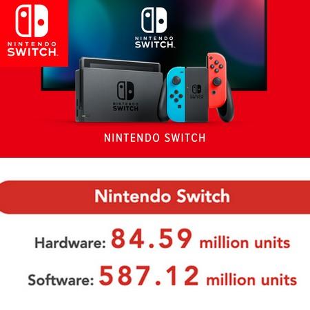 Nintendo Switch ultrapassa 84,59 milhões de unidades vendidas